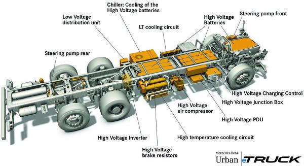 schéma elektronáklaďáku